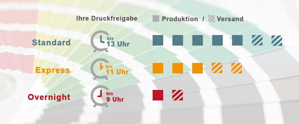 Printdesign Von Wolf Ware Aus Rülzheim Broschüren Flyer